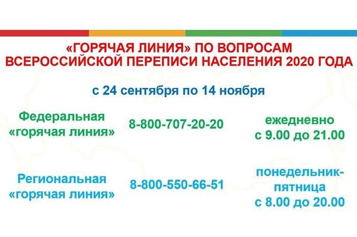 Работает горячая линия по вопросам Всероссийской переписи населения