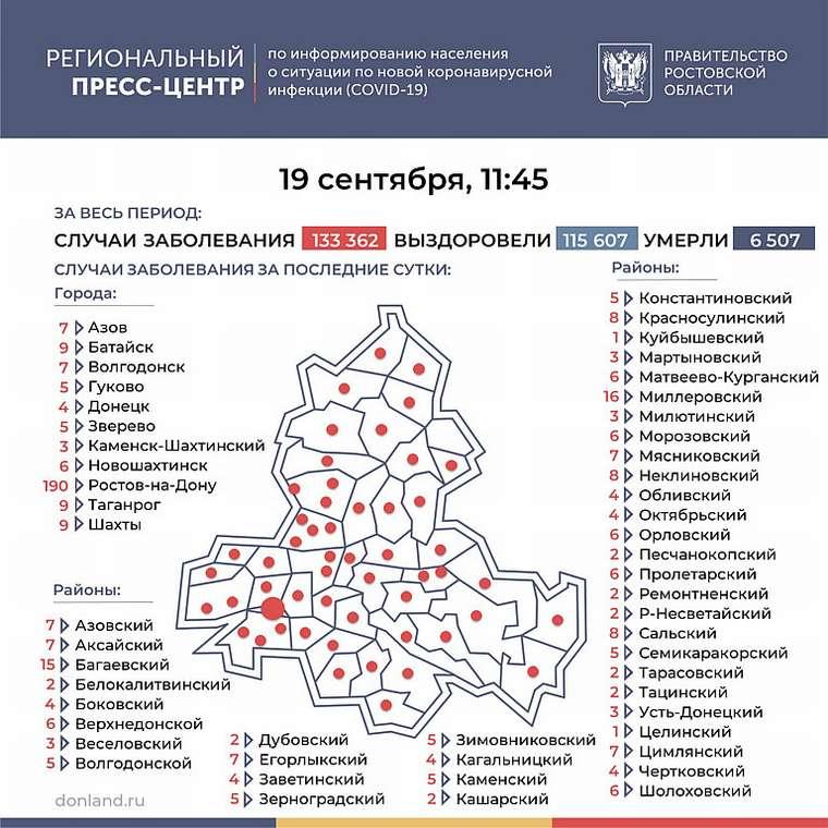 Сводка по коронавирусу в Ростовской области на 19 сентября: улучшений нет