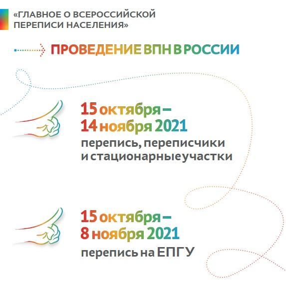 Всероссийская перепись населения — главное событие десятилетия